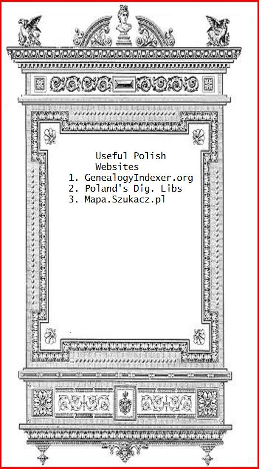 Polish Genealogy Useful Websites 3 Mapa Szukacz Pl