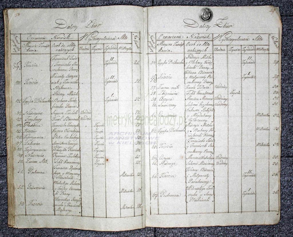 1810KoprzywnicaINDEX_pg3