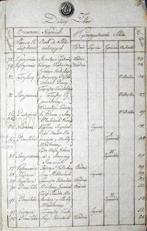 1810KoprzywnicaINDEX_pg4_JewishNames_righthalf