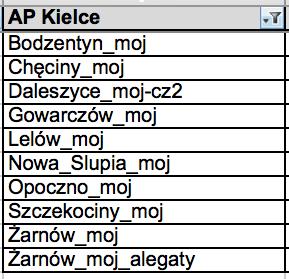 AP_Kielce_moj