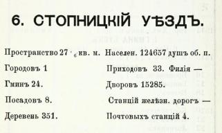 Uyezd_Stopnica_page403