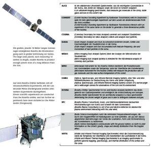 RosettasExperiments