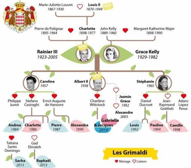 GrimaldiTree