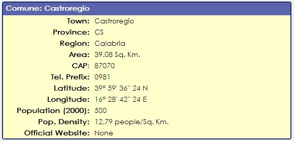 Castroregio_4