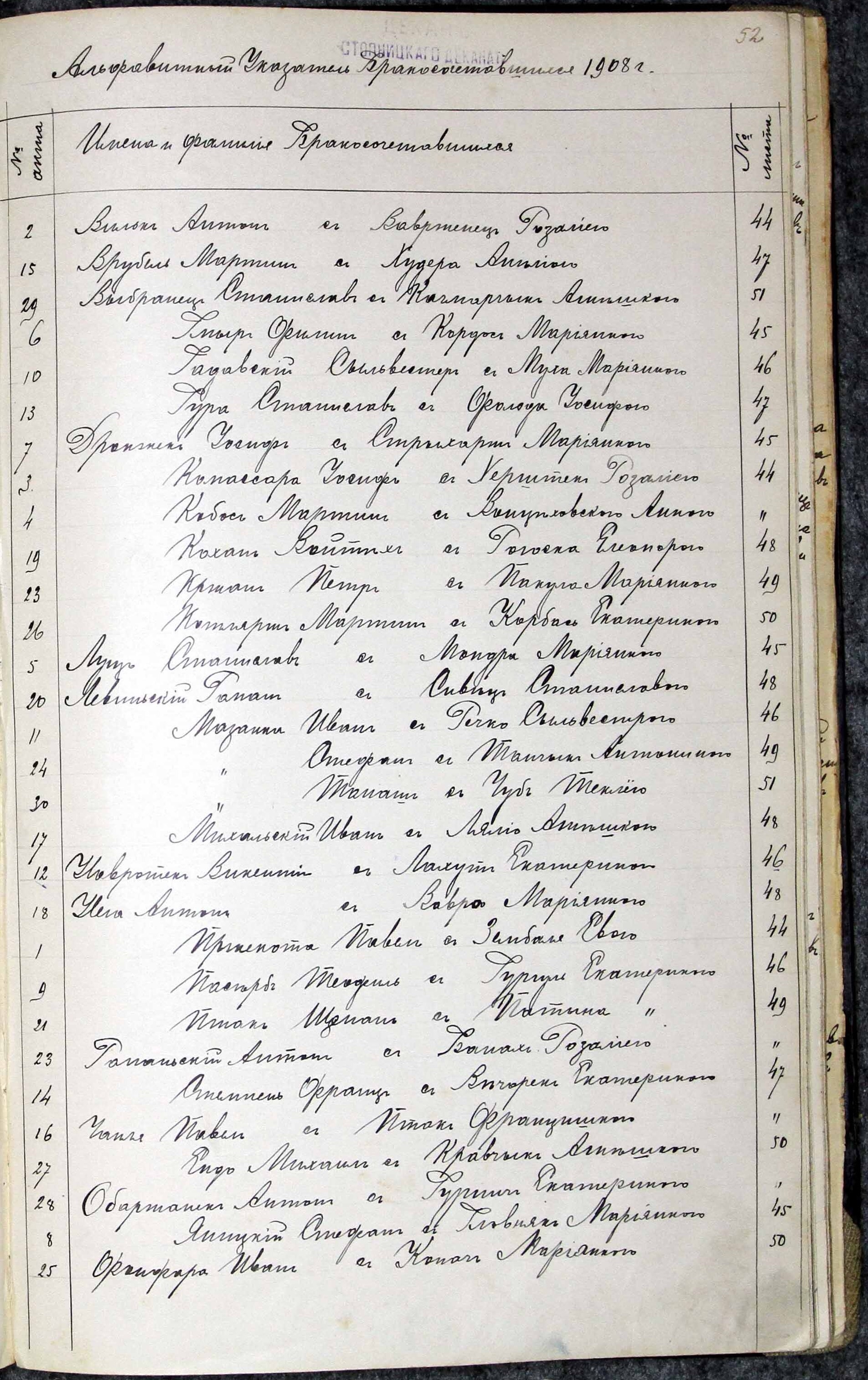 1908 Pacanów Marriage Index
